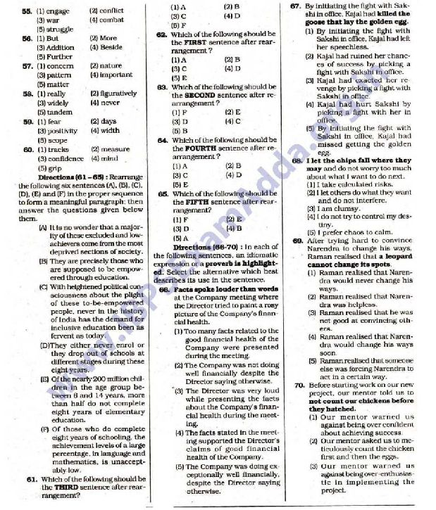 IBPS Specialist Officer Question Paper with Answer Key