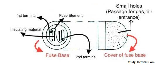 Electrical Fuse : Types, Properties and Application