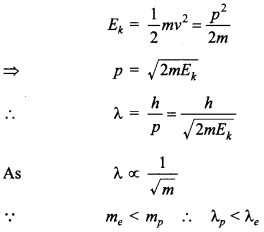 Physics MCQs for Class 12 with Answers Chapter 11 Dual