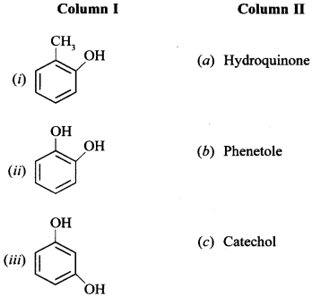 Chemistry MCQs for Class 12 with Answers Chapter 11