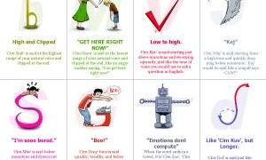 Tone Illustration Flash Cards