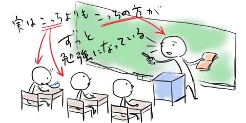learning_pyramid_02
