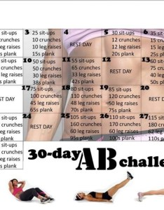 Study fun also how to get abs in days exercise chart rh studynfun wordpress