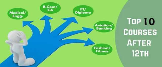 Top 10 Courses After Intermediate Level in Pakistan
