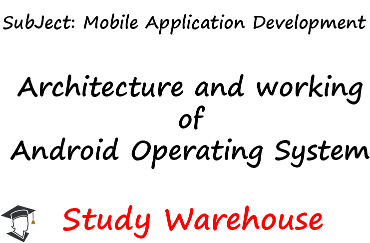 Architecture and working of Android Operating System