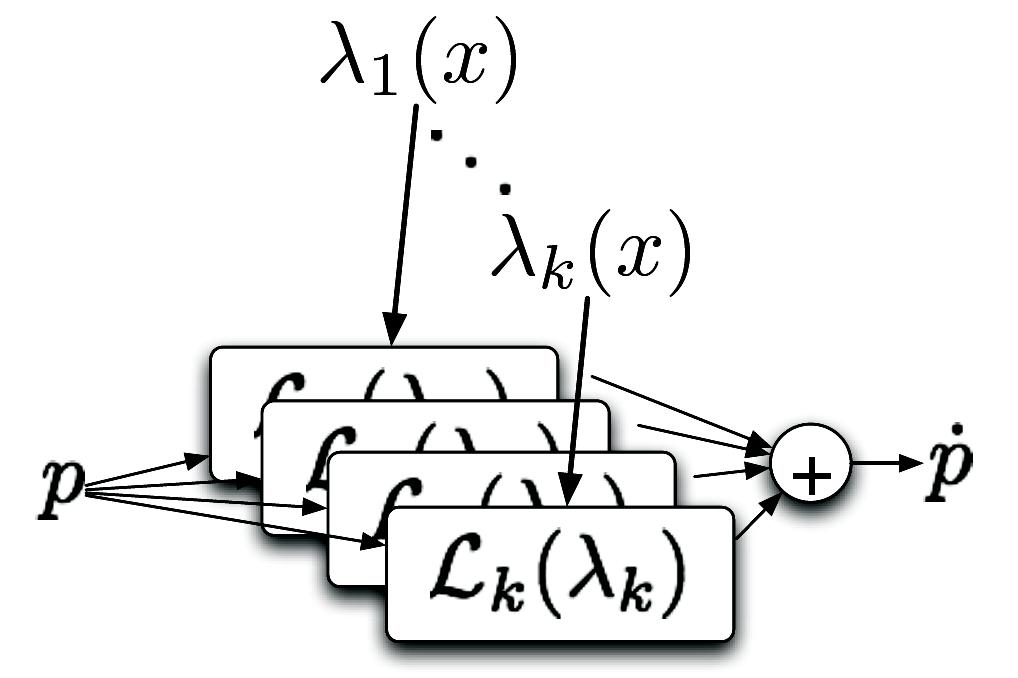 Likelihood calculus paper series review part 2
