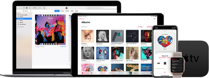 Apple music on all devices