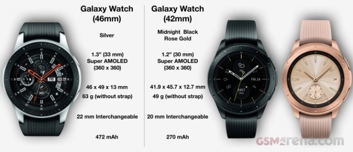Samsung galaxy wear