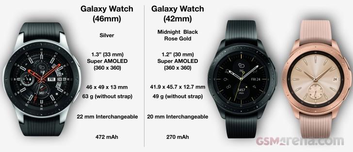 Samsung galaxy wear