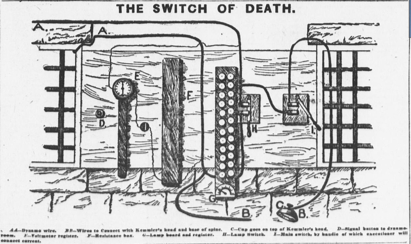hight resolution of electric chair wiring diagram