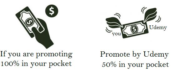 udemy-profit-share
