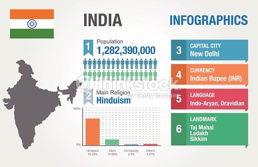 infographic-represent