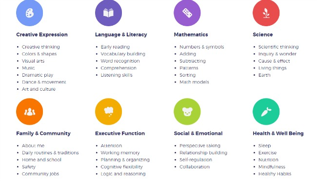 curious world learning areas