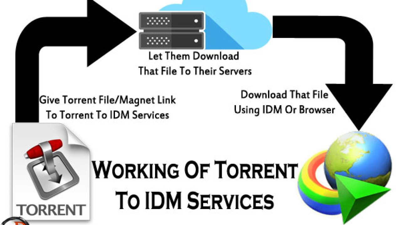 Top 3 Ways To Download Torrent With IDM or Browser [Torrent