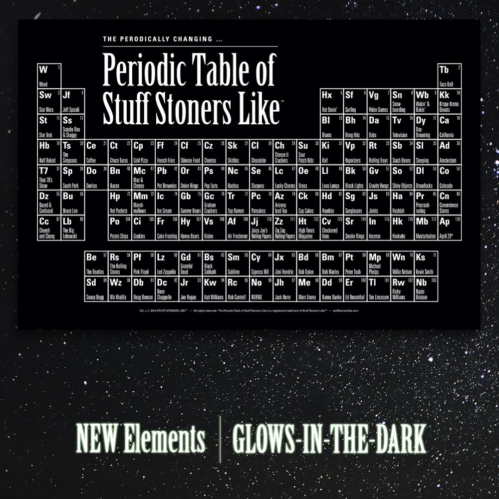 PERIODIC TABLE OF STUFF STONERS LIKE VOL 2