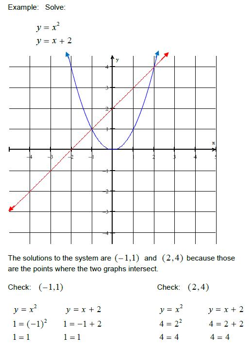 THEA Math Test Prep