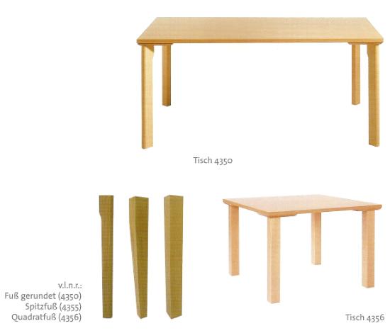 Tisch-Fussformen K-Serie