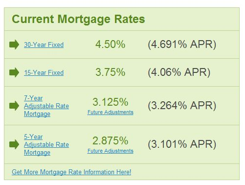 best_mortgage_deals