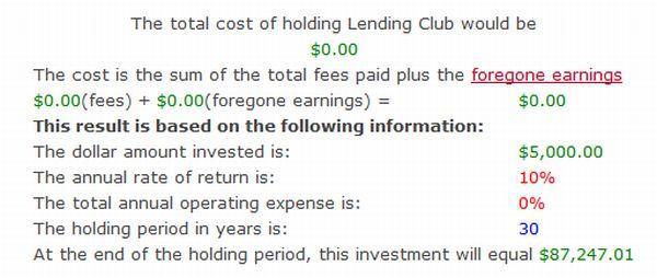 lending_club_cost