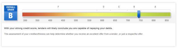 excellent_credit_score