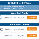 How To Find Affordable Term Life Insurance Rates For Smokers