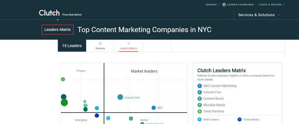 The Top Content Marketing Firm in NYC? S&G Content Marketing  | S&G