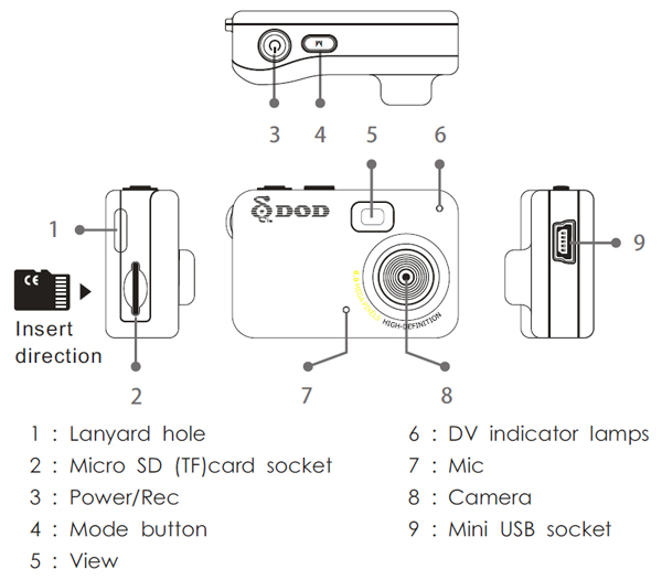 Index of /shop/resources/mini-motion-detection-camera