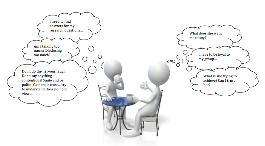 Qualitative interviewing: uncovering truth or constructing