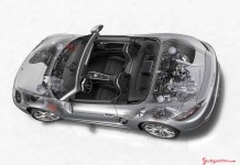 February 2018 USA Porsche sales: Seen here is the 718 Boxster S with its top down and in cutaway view, revealing the innards of the roadster. Credit: Porsche AG
