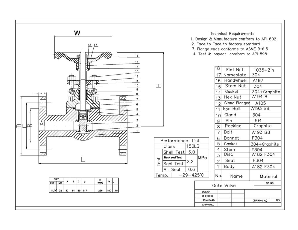 hight resolution of what is the particularity and production of integral flange forged steel valves