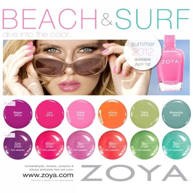 Zoya Beach & Surf Summer 2012 Nail Polish Collection  _01