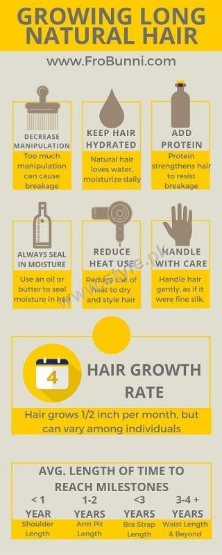 How To Make Your Hair Grow Faster Follow The Tips StylePk