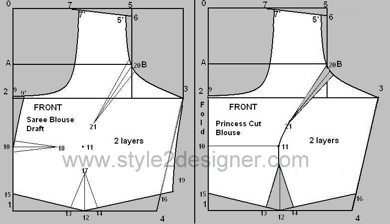 Types of Princess Cut Blouse with Waistband