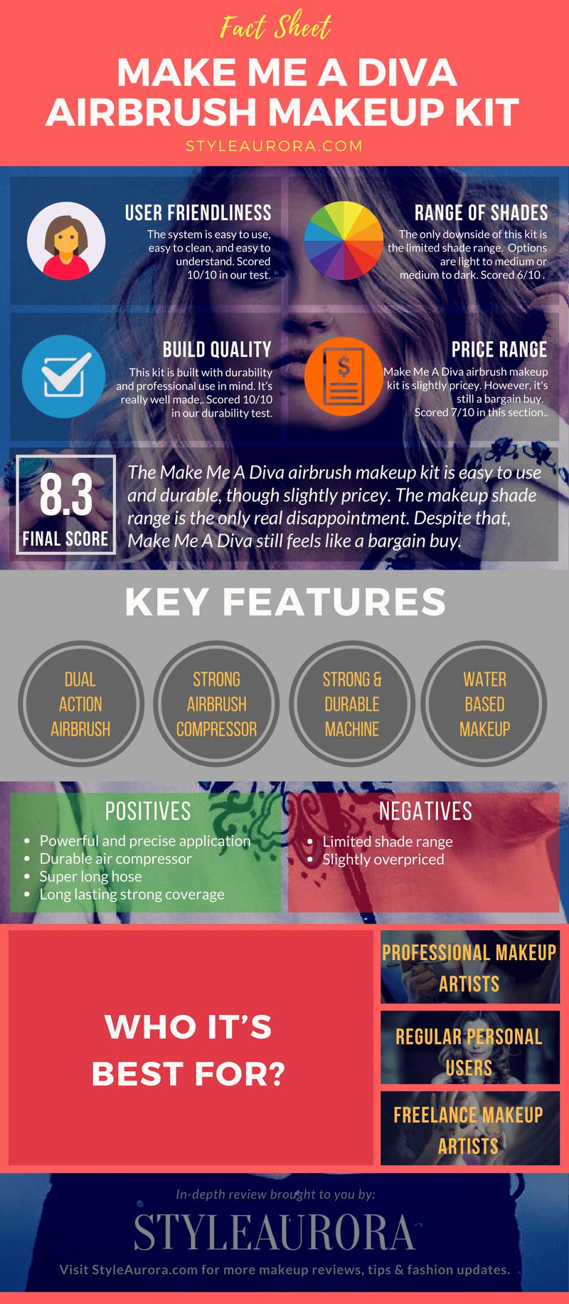 Make Me A Diva Airbrush Makeup Kit Infographics