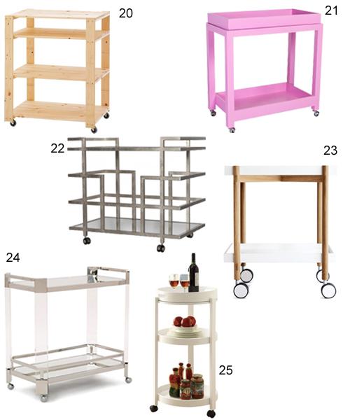 bar-carts-4