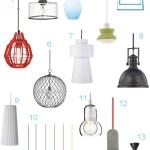 Get the Look: 41 Kitchen Island Pendants