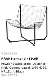 Ikea niels gammelgaard