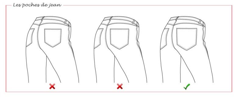 poches jean c