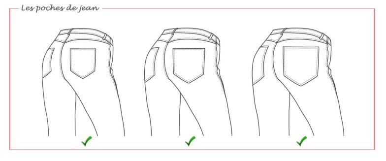 poches jean
