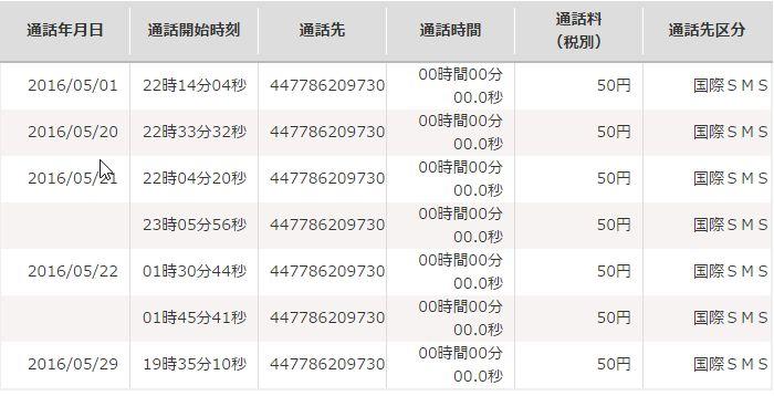Xiaomiスマホユーザはご注意 国際SMS送信しているかも