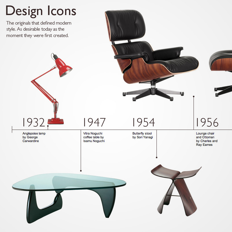 ghost chair bar stool push back explore iconic furniture designs with john lewis' latest widget