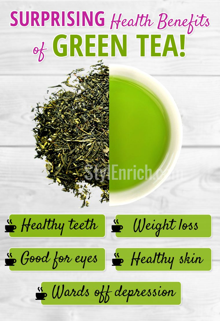 Health benefits of Green Tea that you must know