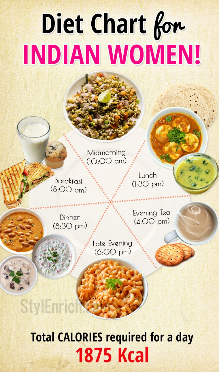 Best Diet Chart For Indian Women