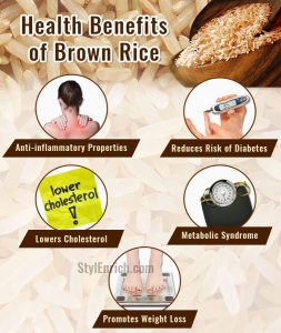 Health Benefits of Brown Rice That You Must Know!