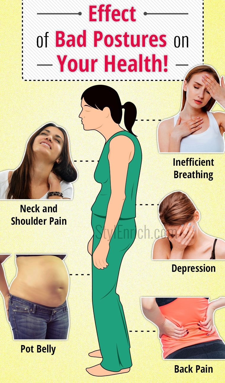 Effects of bad posture