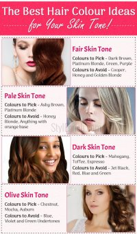 Hair Colors For Your Skin Tone : Best Ideas to Choose the ...