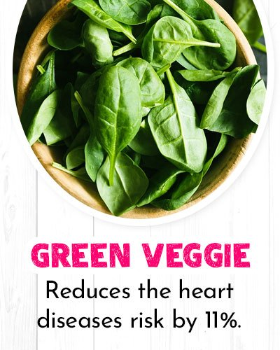 Green Vegetables For Healthy Heart