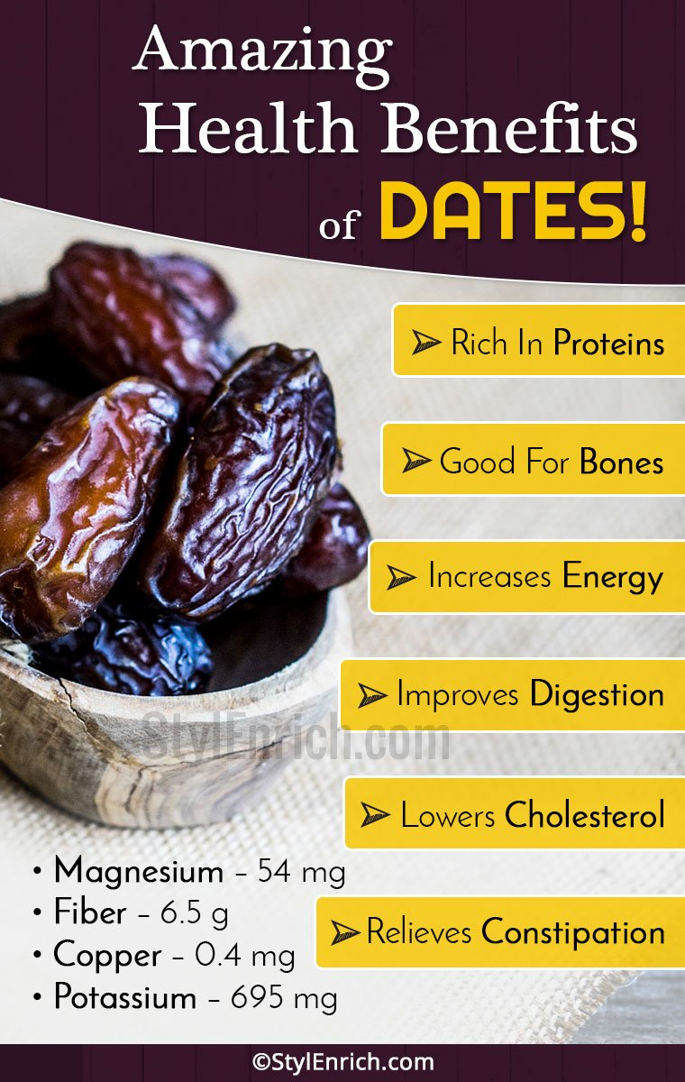 Benefits of Dates