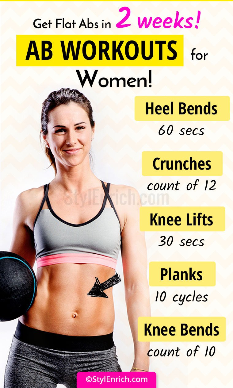 how to build abs in 2 weeks