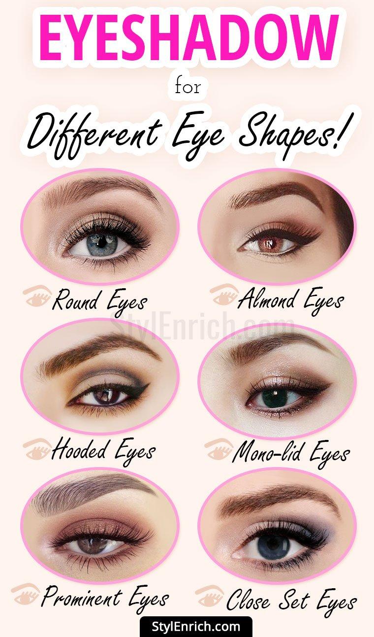 Eyeshadow Step by Step Guide
